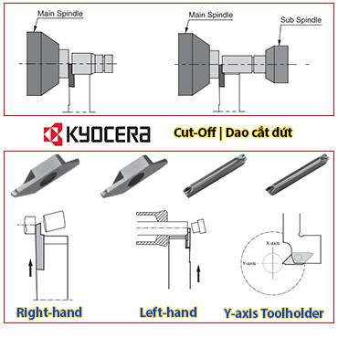 Cut-Off | Dao cắt đứt | Kyocera
