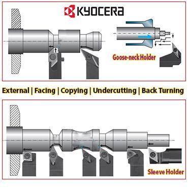 External | Facing | Copying | Back Turning | Undercutting | Goose-neck Holder | External Sleeve Holders